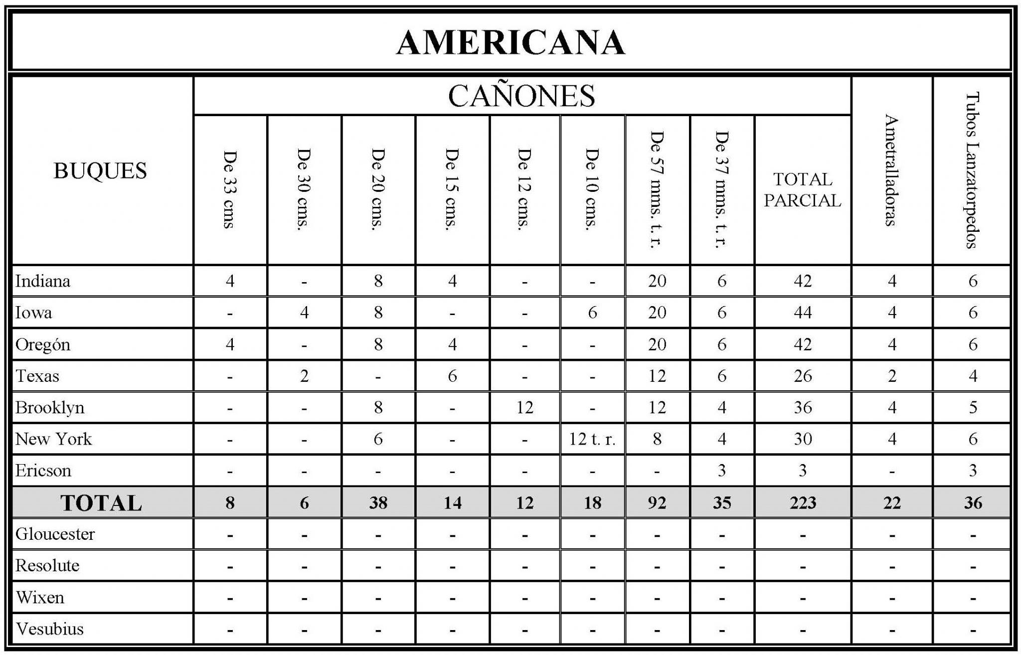 guerra Cañones-Americanos2