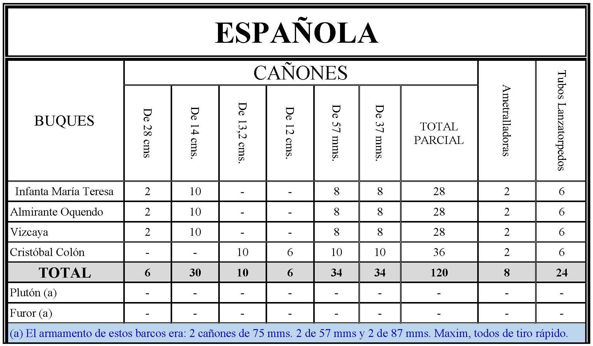 guerra Cañones-Españoles2