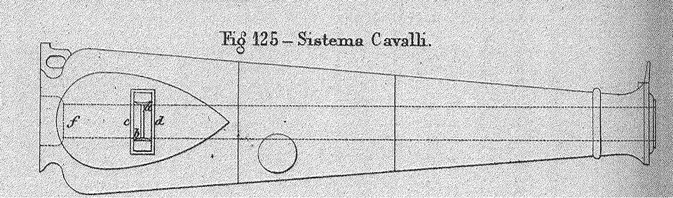 cuña Cavalli