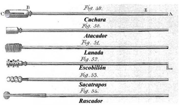 aguja Cuchara