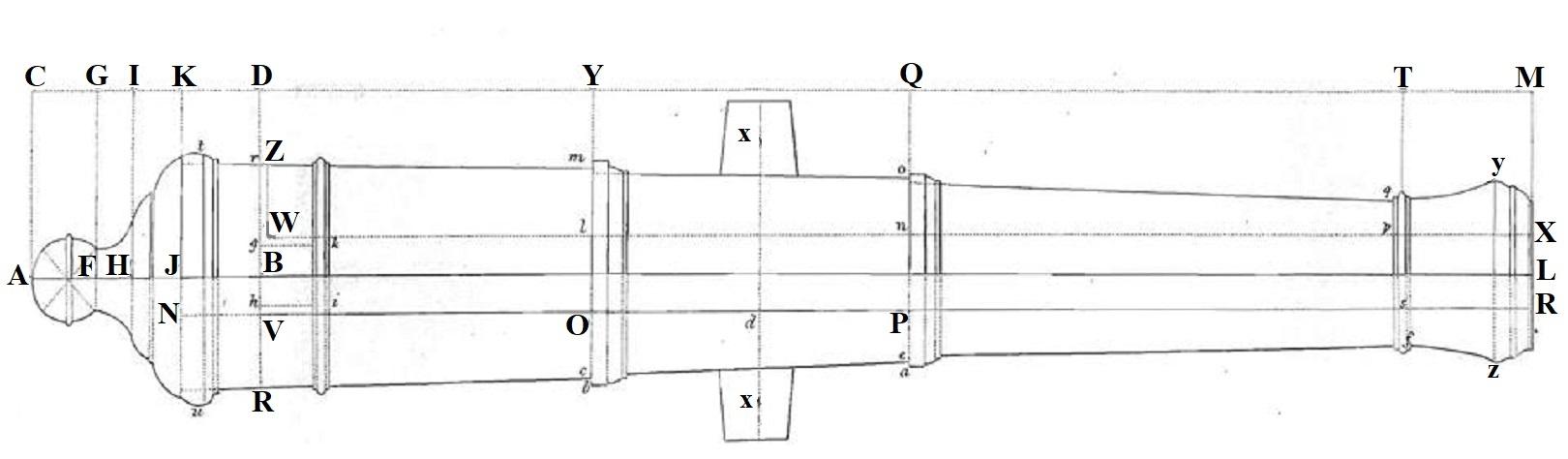 cañón Descripcion-cañon3