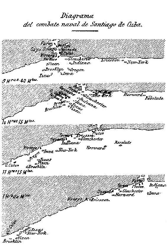 combates Diagrama-Cuba