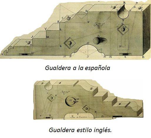 cureñas Gualdera