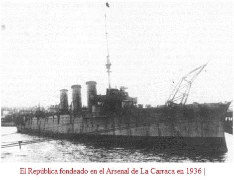 flota Republica