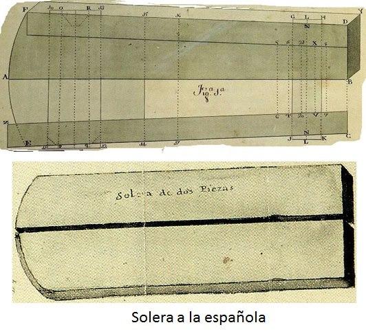cureñas Solera