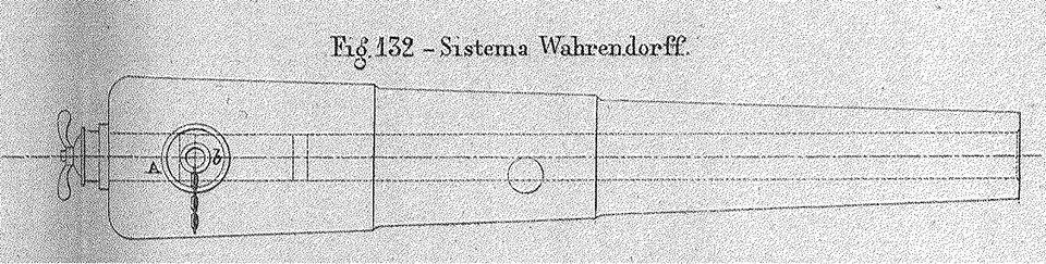 cuña Wahrendorff