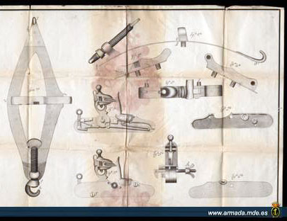 cañón llave-artilleria-1804